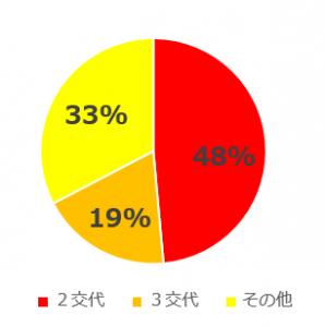 ishiki02_14