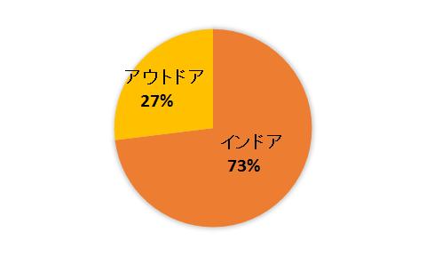 20141228