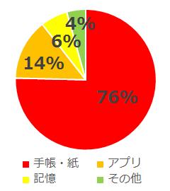 ishiki04_12