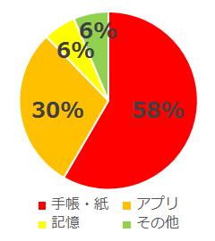 ishiki04_14