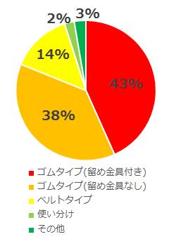 ishiki05_14