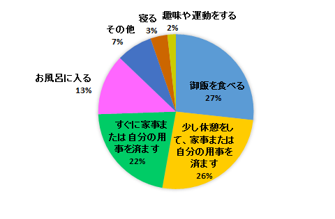 20150104