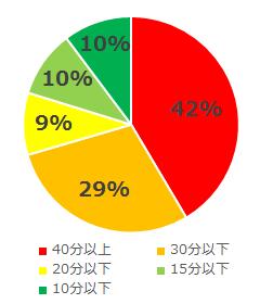 ishiki11_13