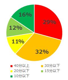 ishiki11_15