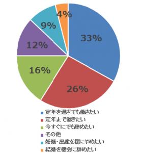 ishiki14_2015