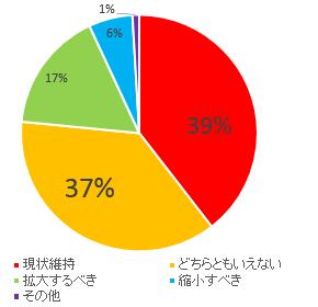 ishiki16-2015