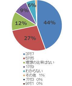 ishiki25_15 2