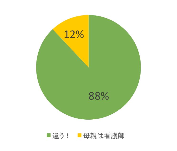 hahaoyahakangoshi