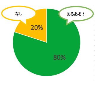 ryakugo