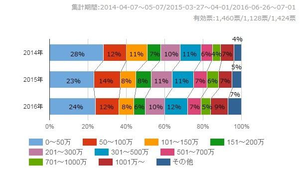 square_233170_graph