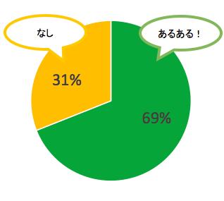 tuiryokousitakunaru
